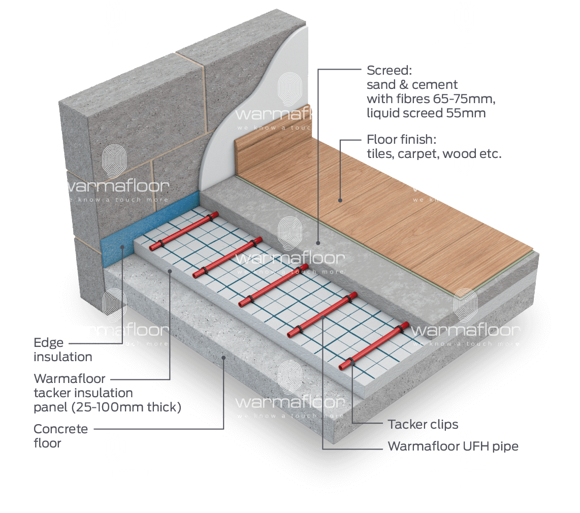 Underfloor Heating Amp Cooling System For Solid Floor Screed