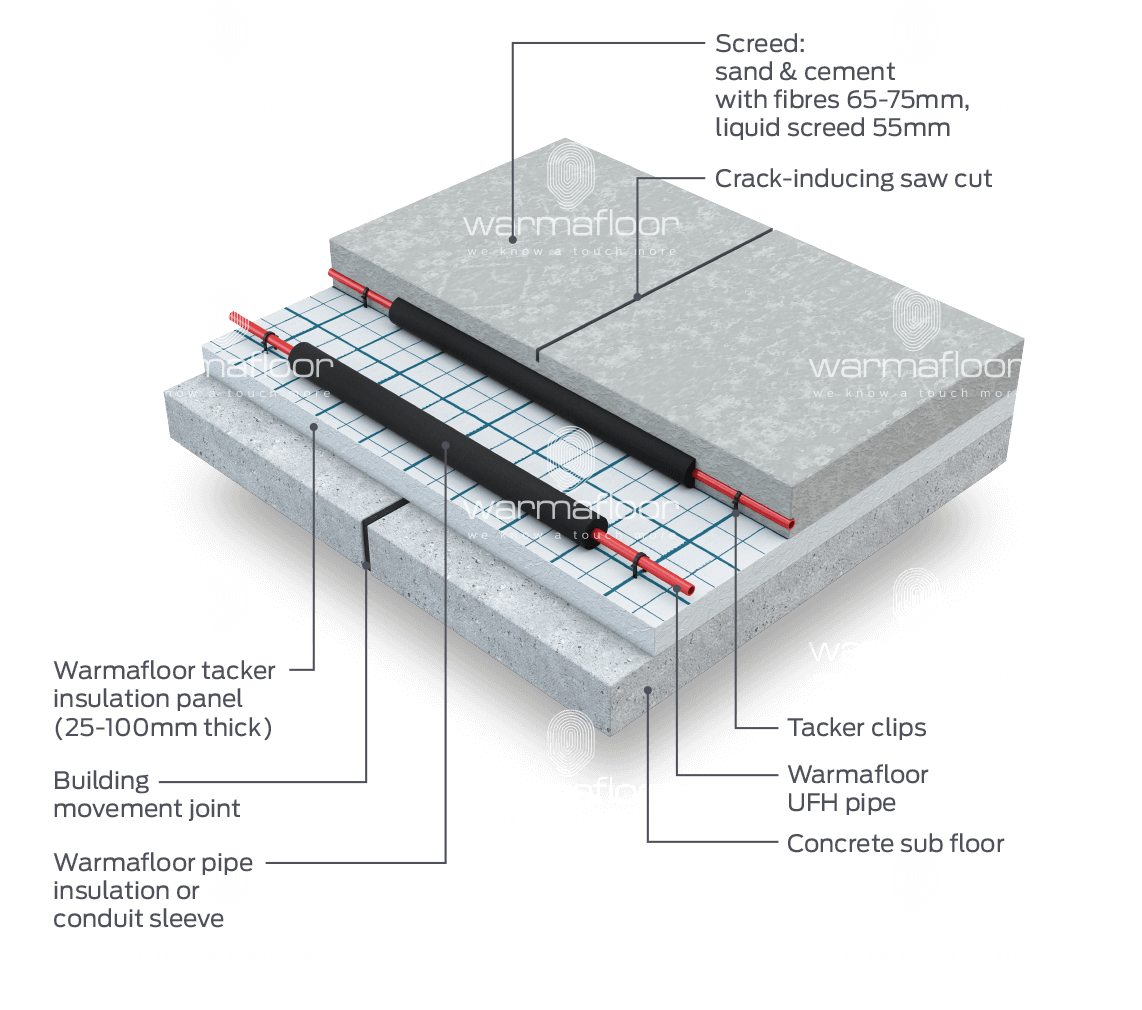 Structural Concrete Systems : Underfloor heating cooling systems for structural floors