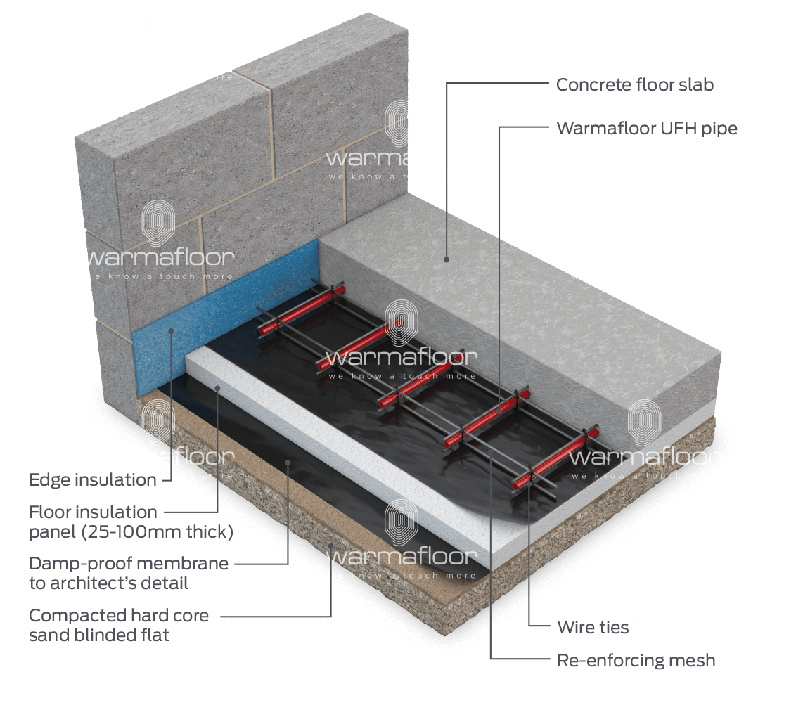 Underfloor Heating System For Structural Concrete Floors