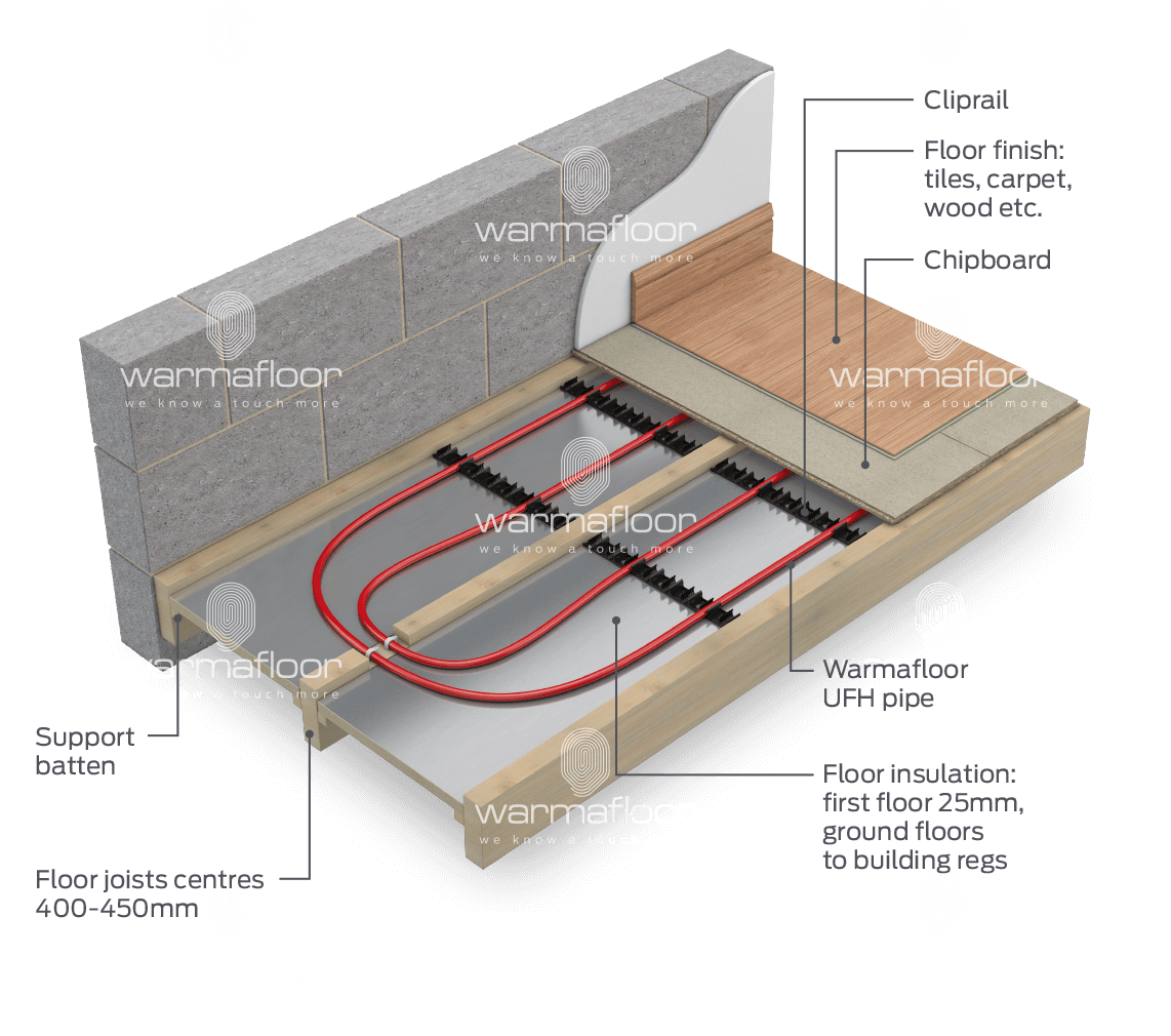 Underfloor heating cooling system for suspended floor for Suspended concrete floor
